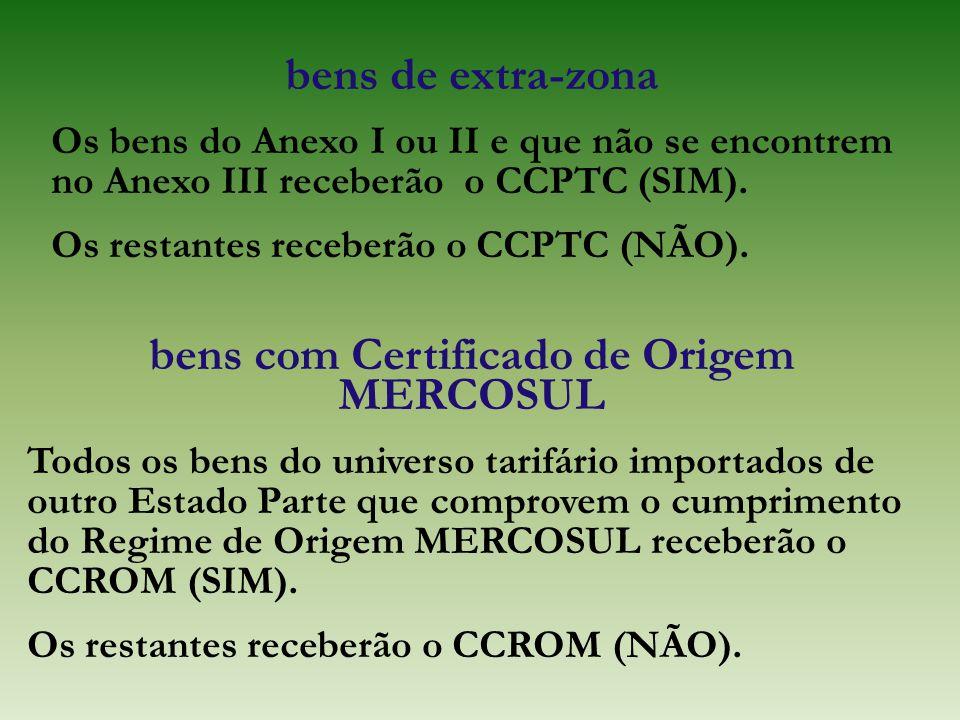 bens com Certificado de Origem MERCOSUL