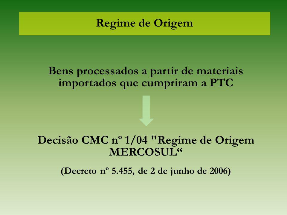Bens processados a partir de materiais importados que cumpriram a PTC
