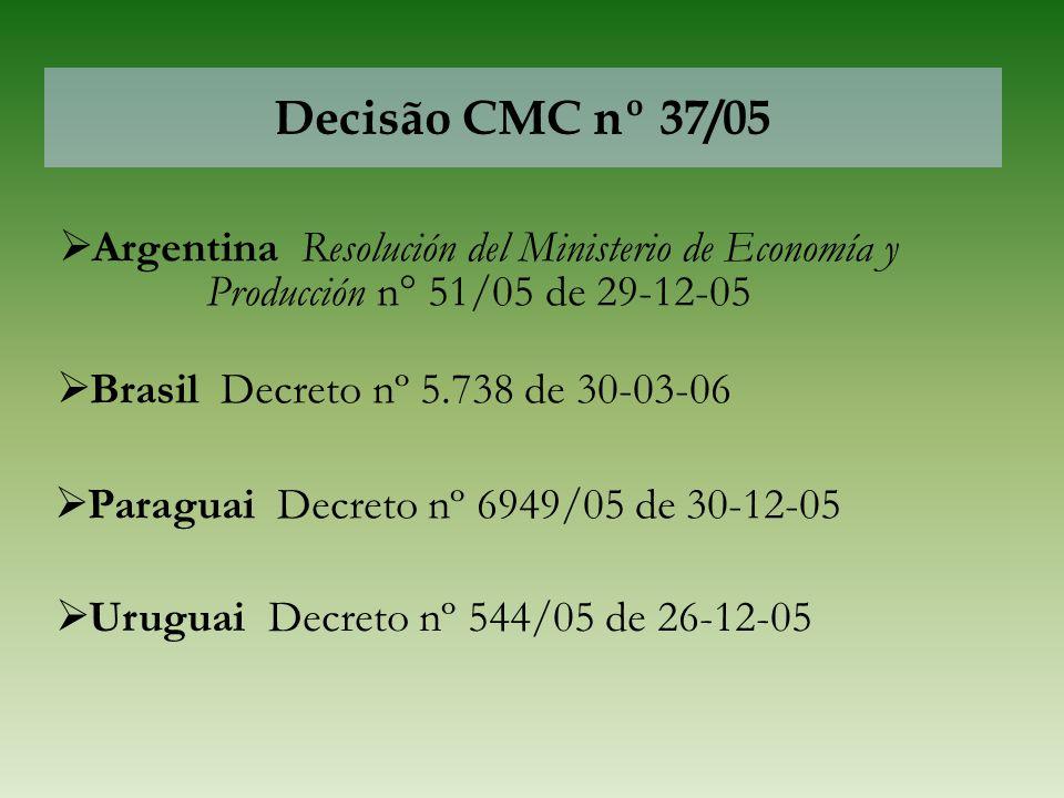 Decisão CMC nº 37/05 Argentina Resolución del Ministerio de Economía y Producción n° 51/05 de 29-12-05.