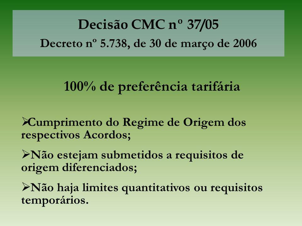 Decreto nº 5.738, de 30 de março de 2006 100% de preferência tarifária