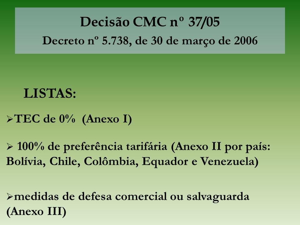 Decreto nº 5.738, de 30 de março de 2006