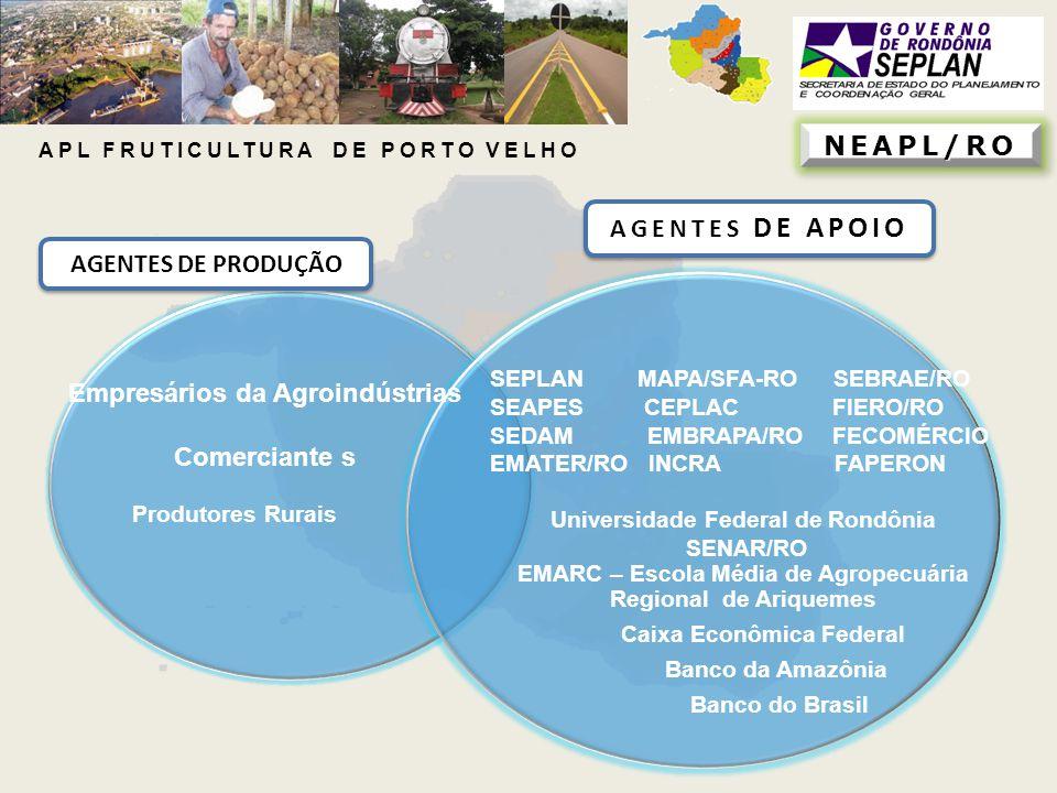Empresários da Agroindústrias Comerciante s