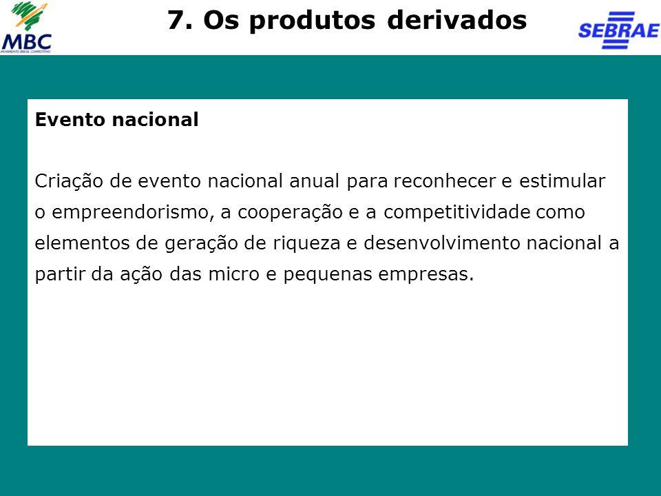 7. Os produtos derivados Evento nacional