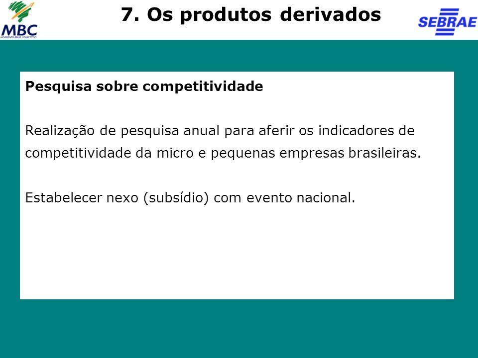 7. Os produtos derivados Pesquisa sobre competitividade