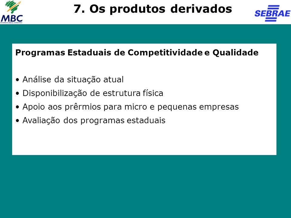 7. Os produtos derivados Programas Estaduais de Competitividade e Qualidade. Análise da situação atual.