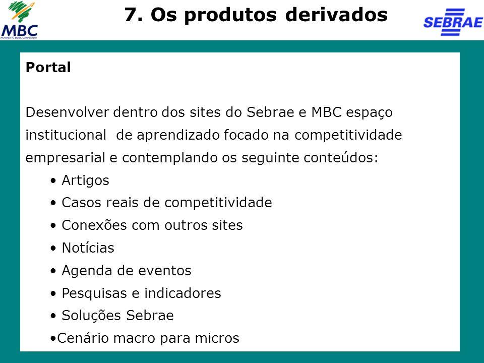 7. Os produtos derivados Portal
