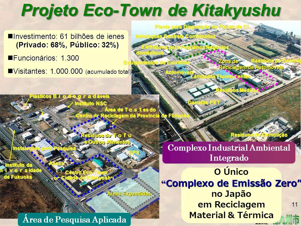 Projeto Eco-Town de Kitakyushu