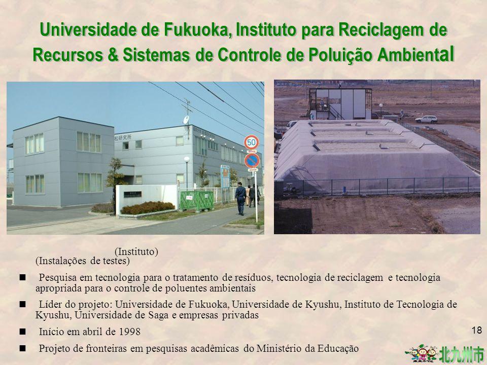 Universidade de Fukuoka, Instituto para Reciclagem de Recursos & Sistemas de Controle de Poluição Ambiental
