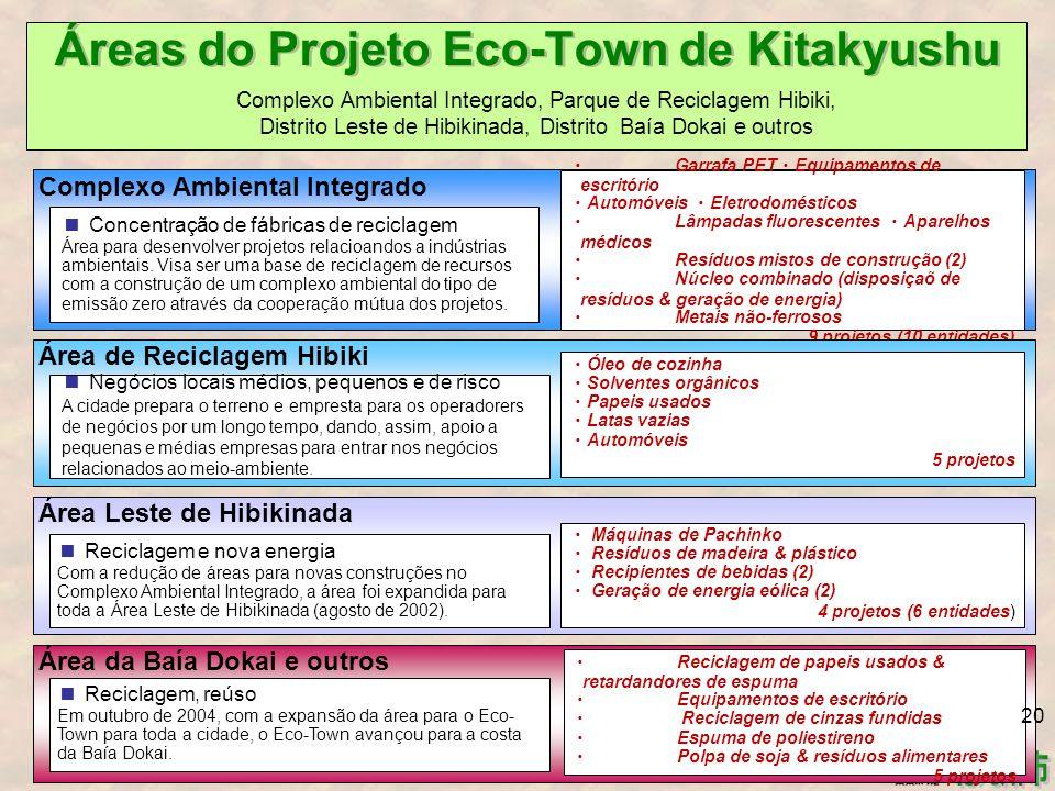 Áreas do Projeto Eco-Town de Kitakyushu