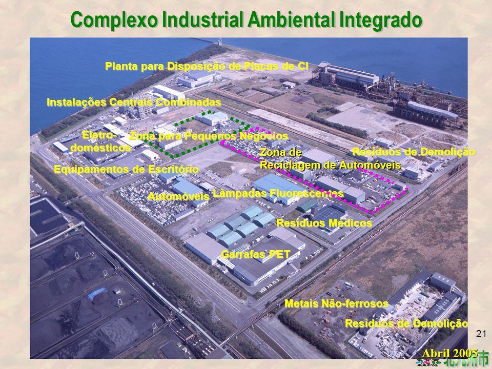 Complexo Industrial Ambiental Integrado