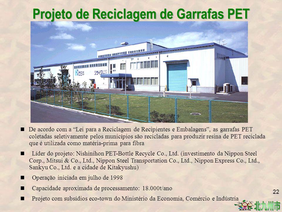 Projeto de Reciclagem de Garrafas PET