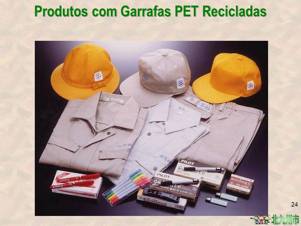 Produtos com Garrafas PET Recicladas