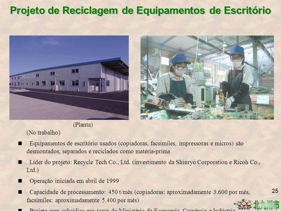 Projeto de Reciclagem de Equipamentos de Escritório