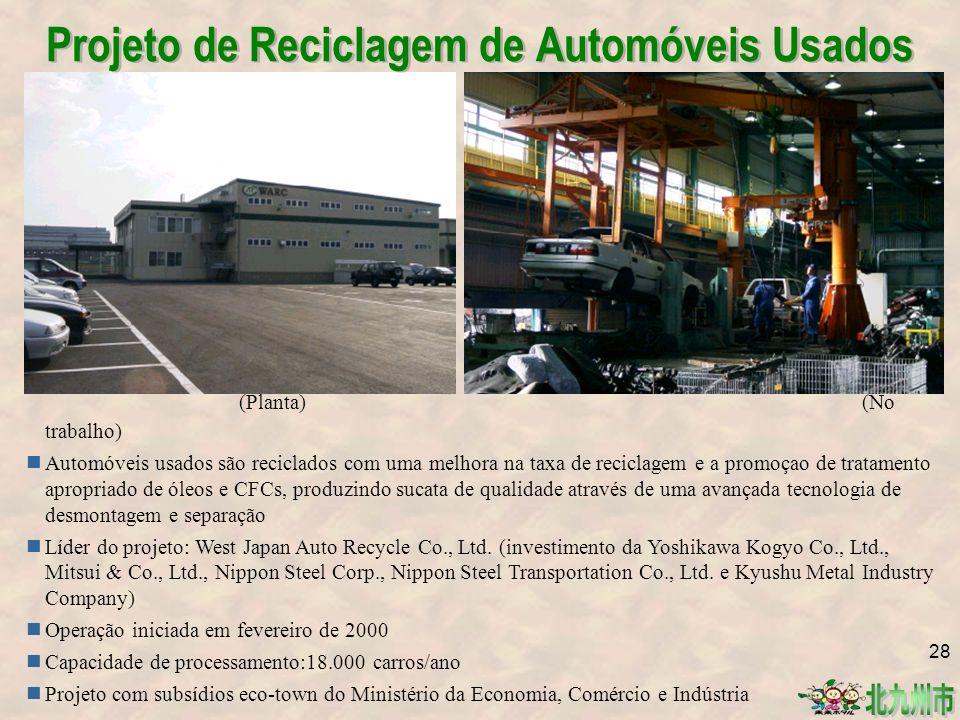 Projeto de Reciclagem de Automóveis Usados