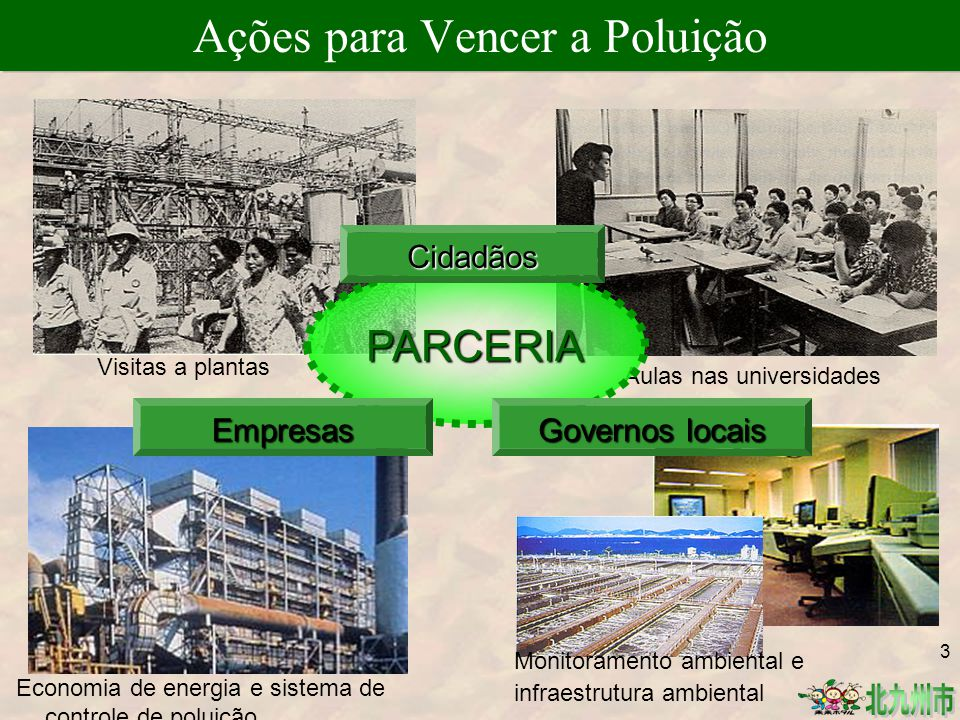 Ações para Vencer a Poluição