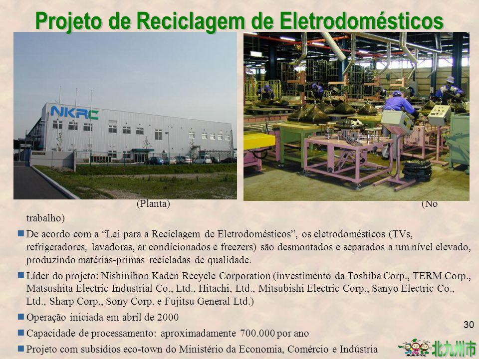 Projeto de Reciclagem de Eletrodomésticos