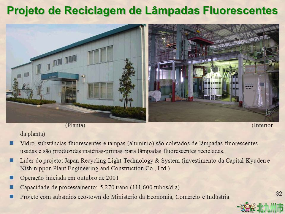 Projeto de Reciclagem de Lâmpadas Fluorescentes