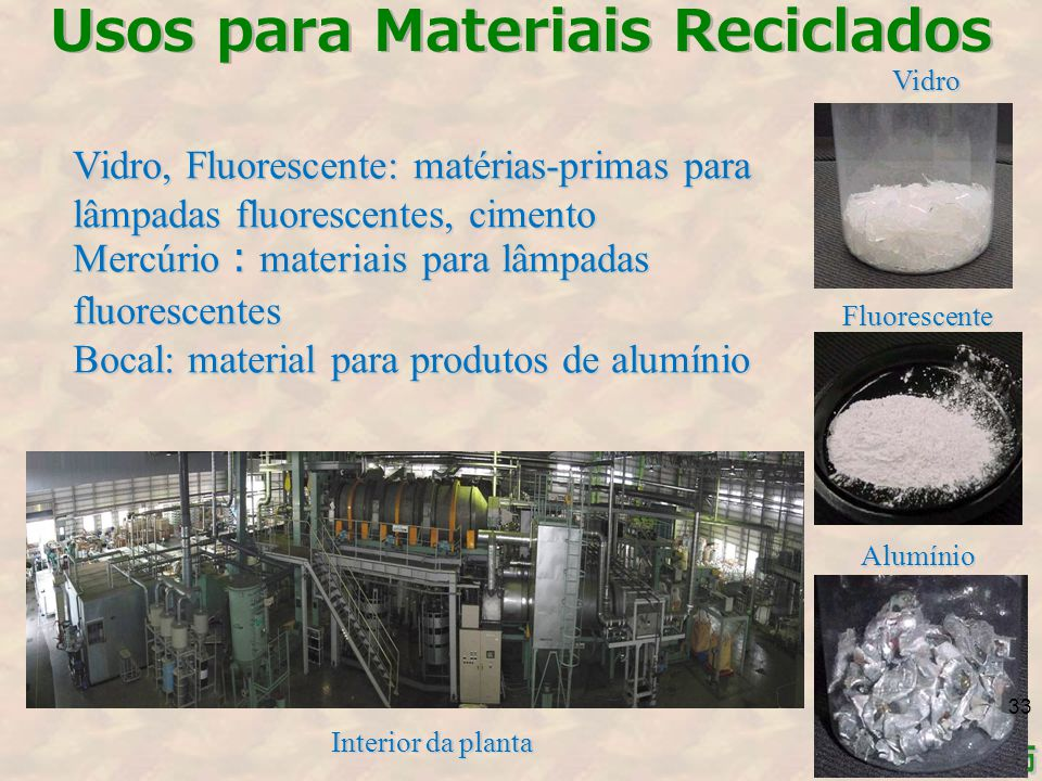 Usos para Materiais Reciclados
