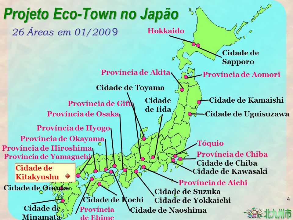 Projeto Eco-Town no Japão
