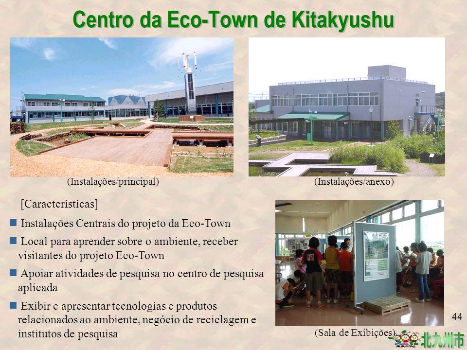 Centro da Eco-Town de Kitakyushu