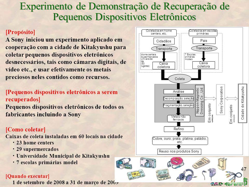 Experimento de Demonstração de Recuperação de Pequenos Dispositivos Eletrônicos
