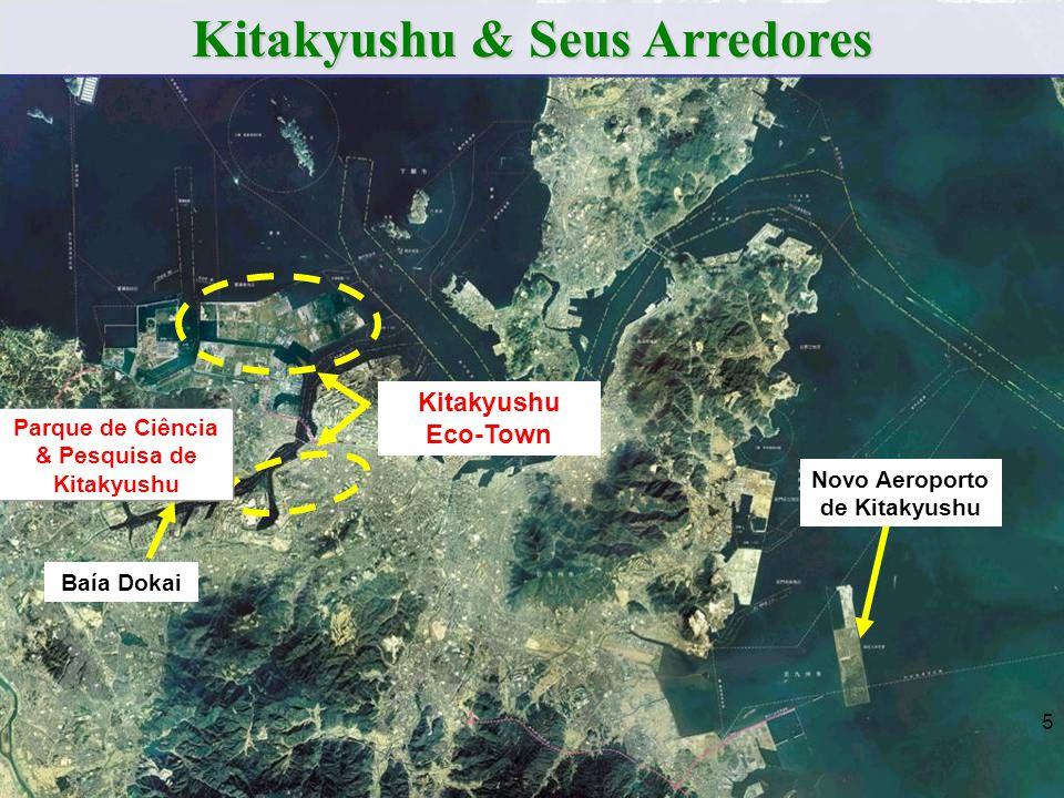 Kitakyushu & Seus Arredores