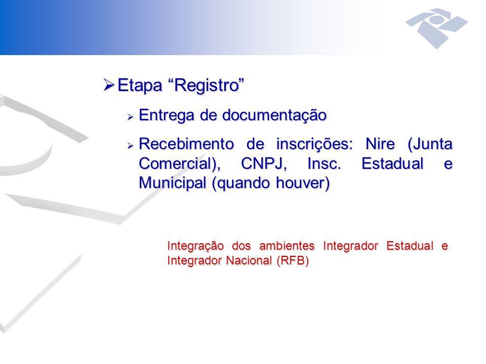 Etapa Registro Entrega de documentação