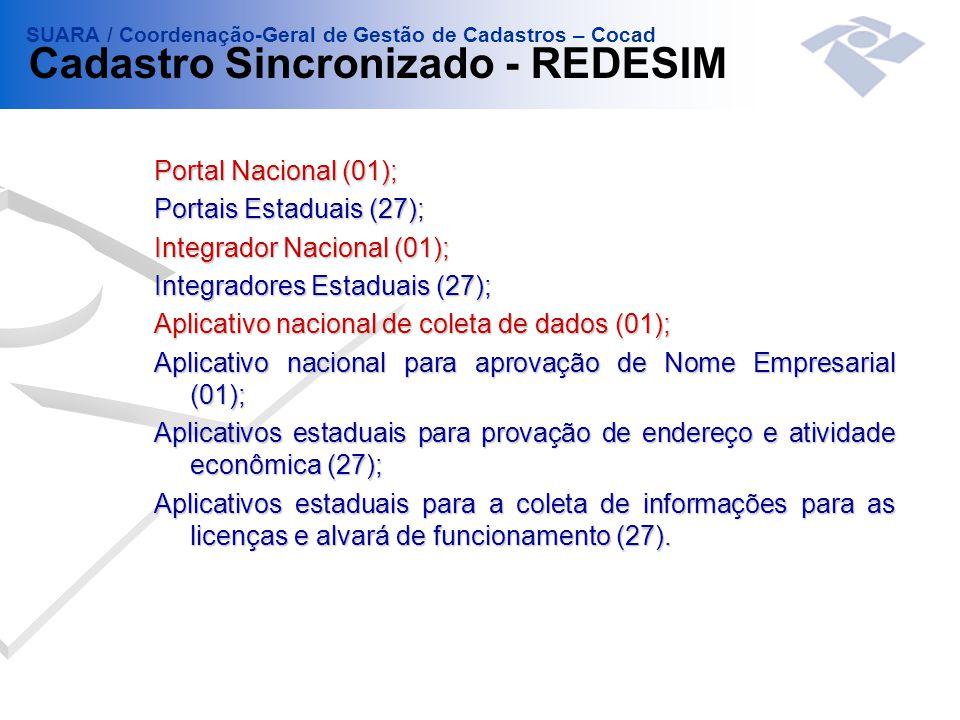 Cadastro Sincronizado - REDESIM