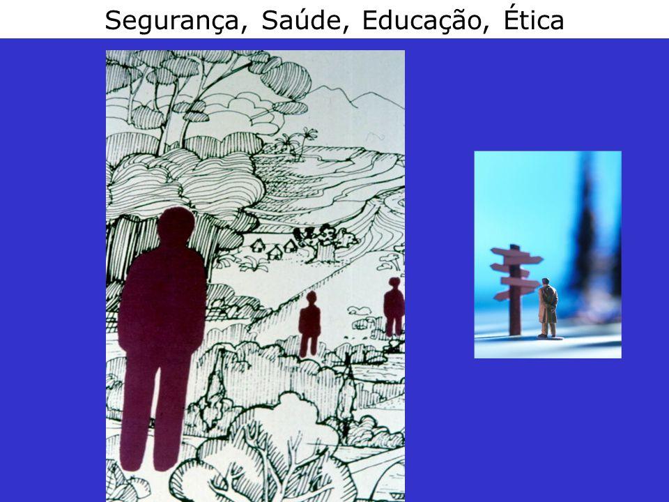 Segurança, Saúde, Educação, Ética