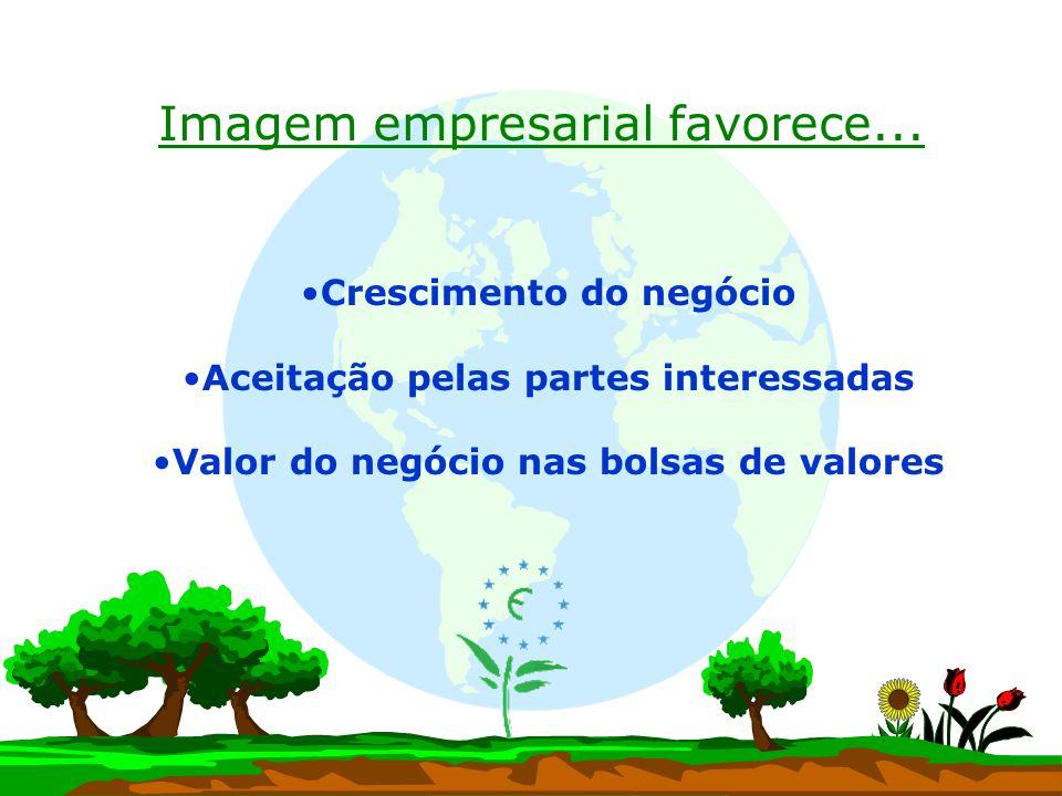 Imagem empresarial favorece...
