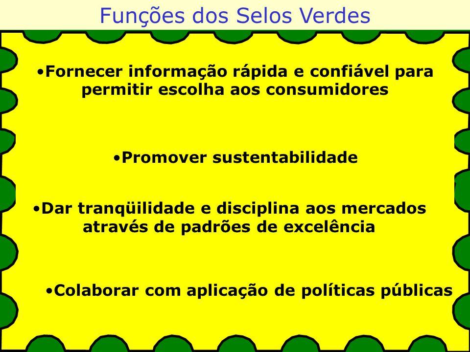 Funções dos Selos Verdes