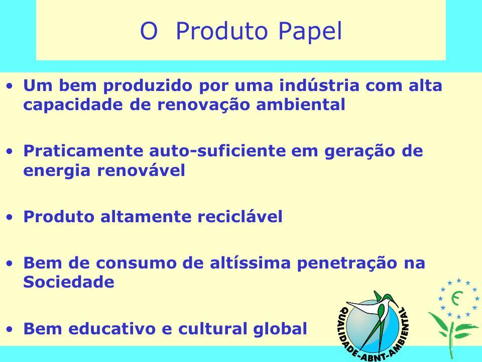 O Produto Papel Um bem produzido por uma indústria com alta capacidade de renovação ambiental.