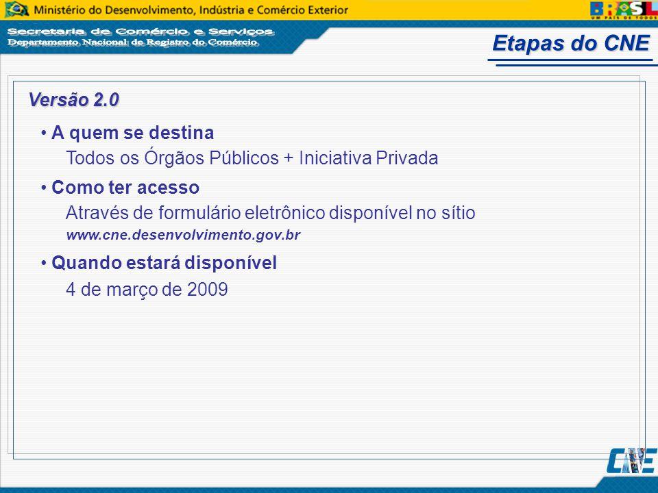Etapas do CNE Versão 2.0 A quem se destina