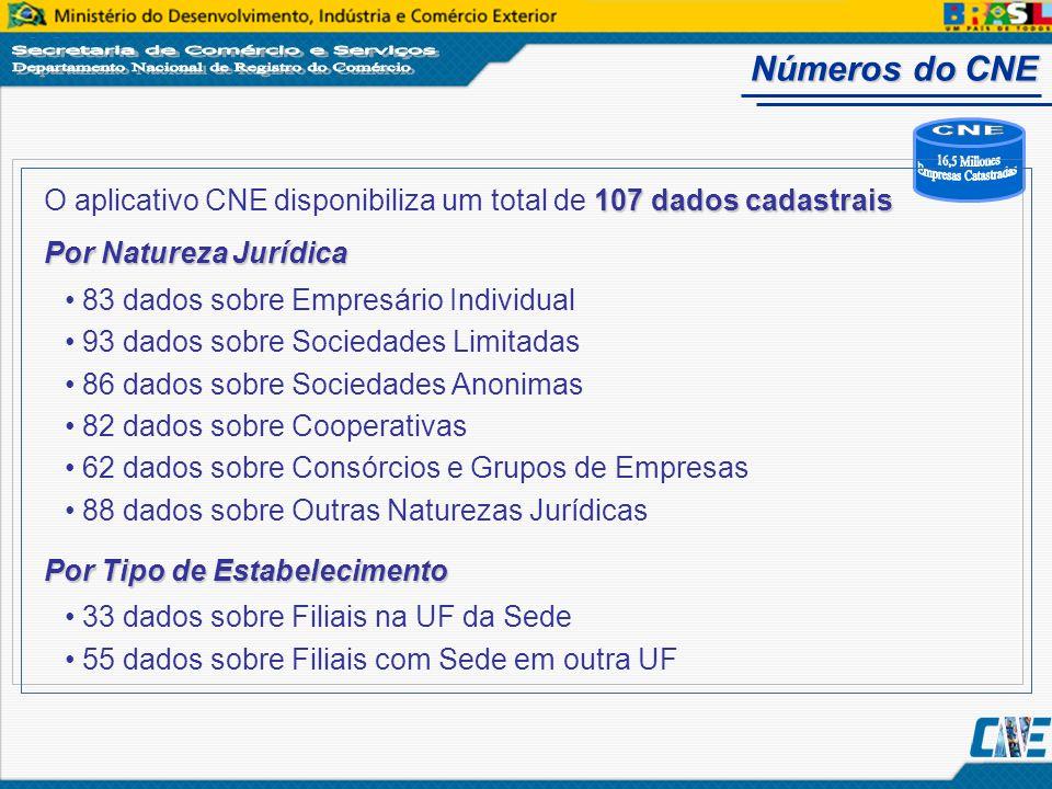 CNE 16,5 Millones Empresas Catastradas Números do CNE