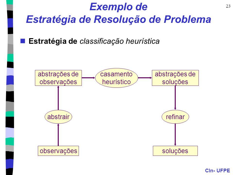 Exemplo de Estratégia de Resolução de Problema