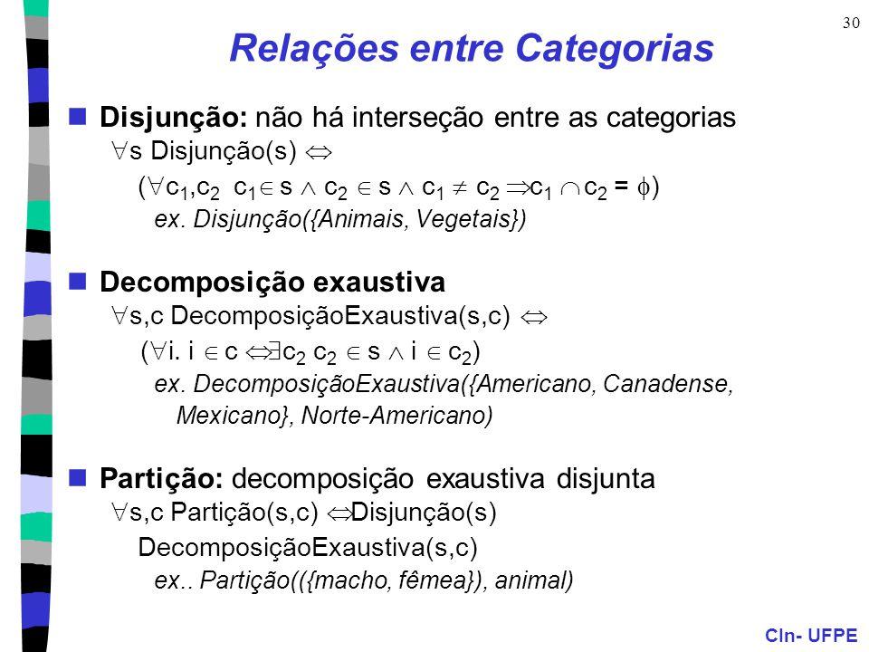 Relações entre Categorias
