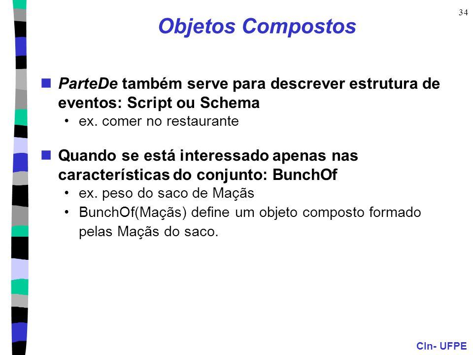 Objetos Compostos ParteDe também serve para descrever estrutura de eventos: Script ou Schema. ex. comer no restaurante.