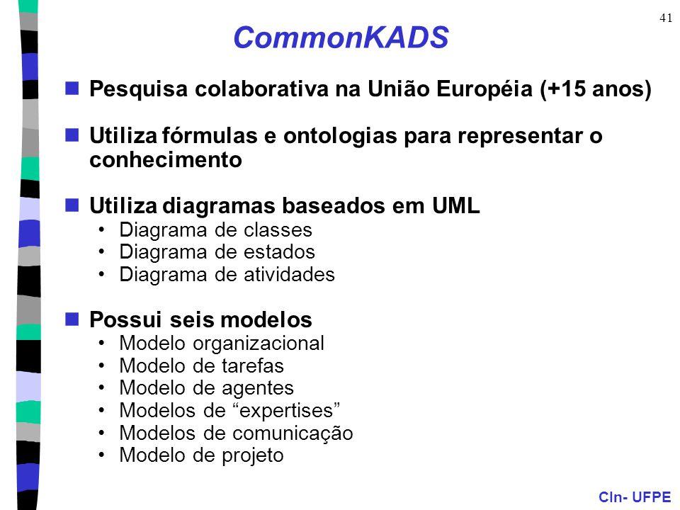 CommonKADS Pesquisa colaborativa na União Européia (+15 anos)