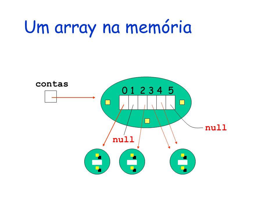 Um array na memória contas 0 1 2 3 4 5 null null