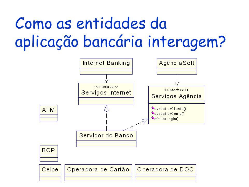 Como as entidades da aplicação bancária interagem