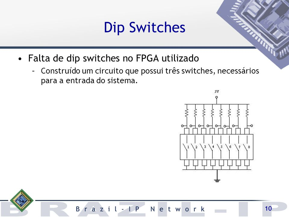 Dip Switches Falta de dip switches no FPGA utilizado