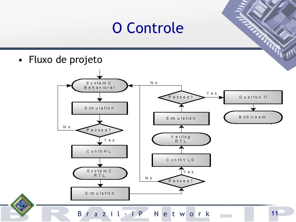 O Controle Fluxo de projeto