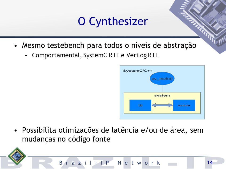 O Cynthesizer Mesmo testebench para todos o níveis de abstração