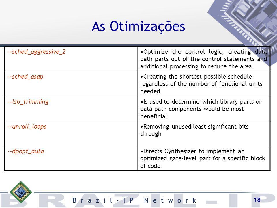 As Otimizações --sched_aggressive_2