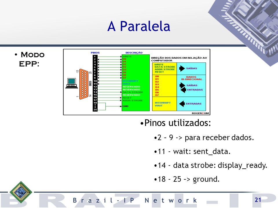 A Paralela Pinos utilizados: Modo EPP: 2 – 9 -> para receber dados.