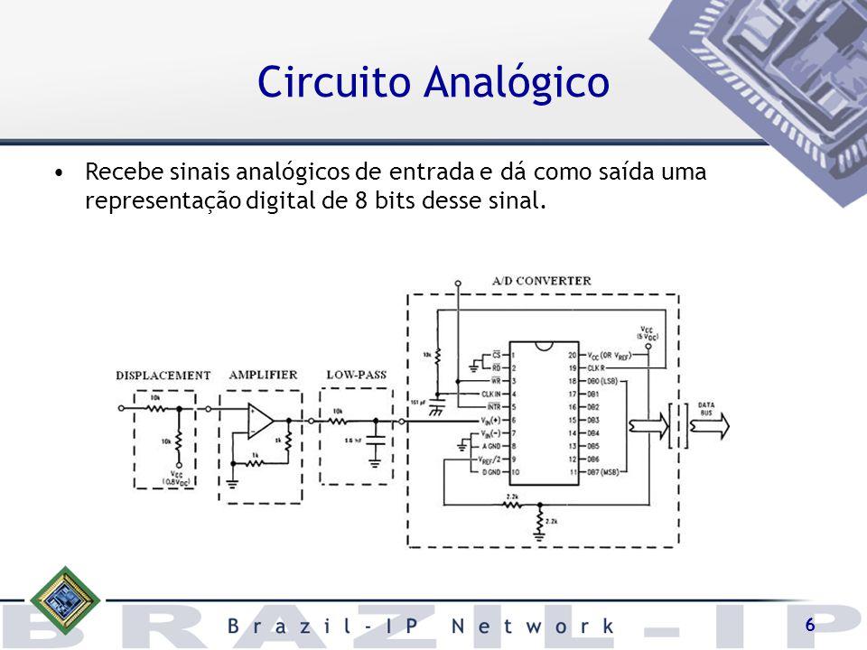 Circuito Analógico Recebe sinais analógicos de entrada e dá como saída uma representação digital de 8 bits desse sinal.