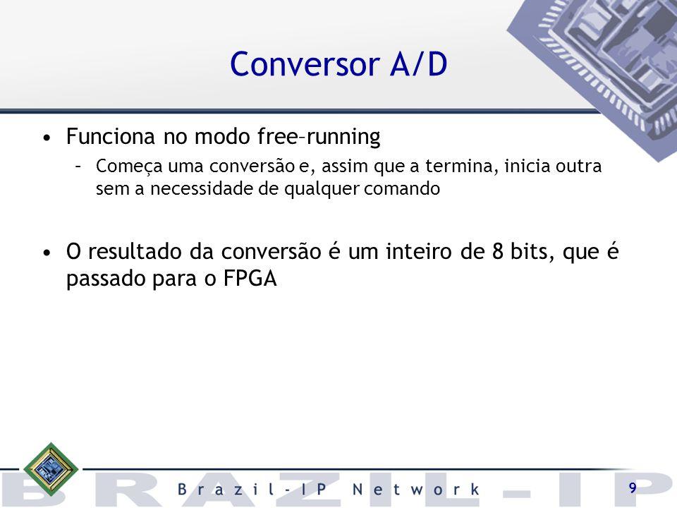 Conversor A/D Funciona no modo free–running