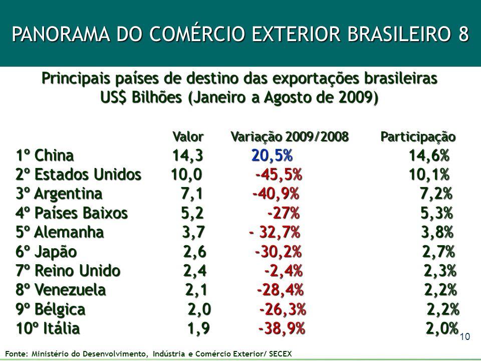 PANORAMA DO COMÉRCIO EXTERIOR BRASILEIRO 8