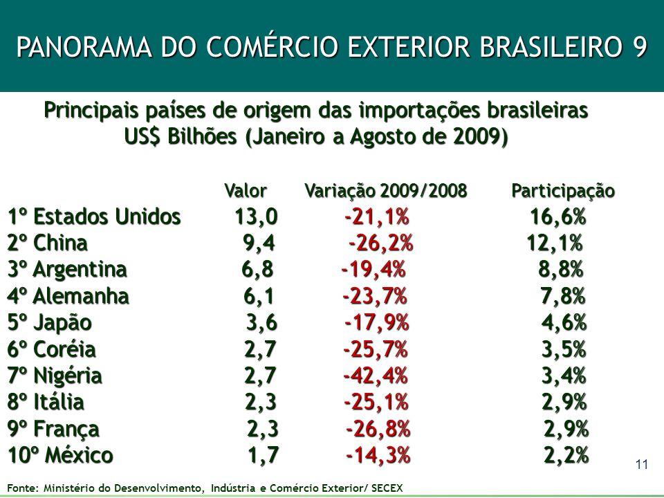 PANORAMA DO COMÉRCIO EXTERIOR BRASILEIRO 9
