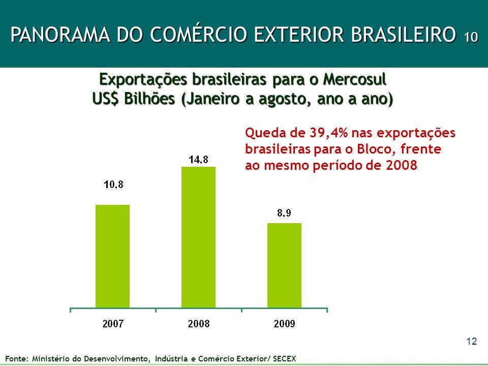 PANORAMA DO COMÉRCIO EXTERIOR BRASILEIRO 10